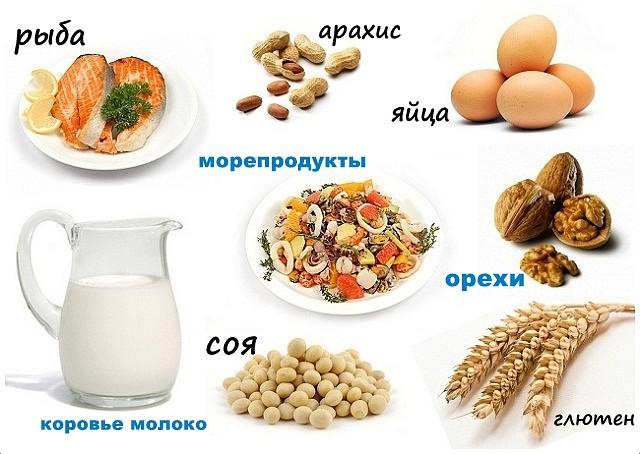Наиболее аллергенные продукты
