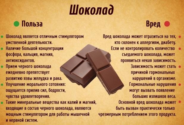 Польза и вред шоколада для кормящей женщины