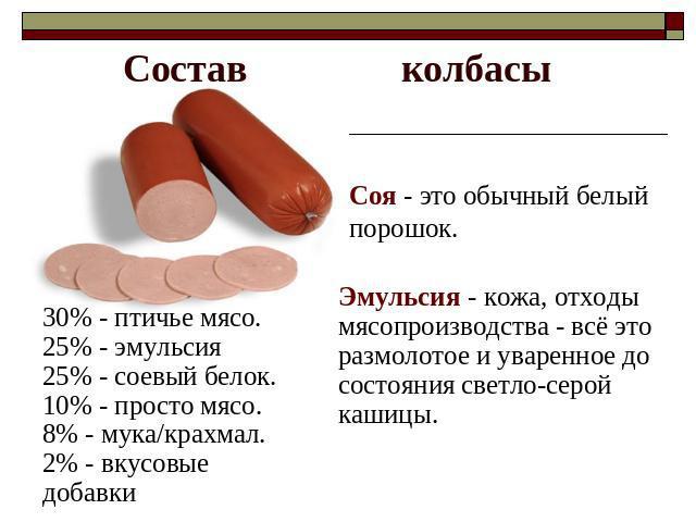 Из чего состоит колбаса