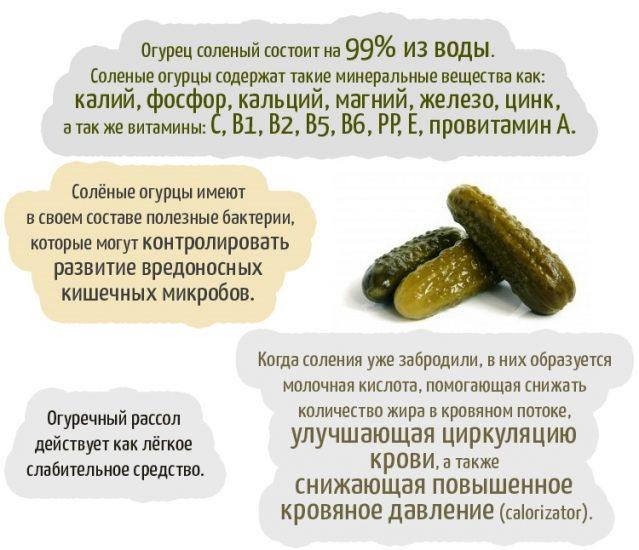 Польза соленых огурцов